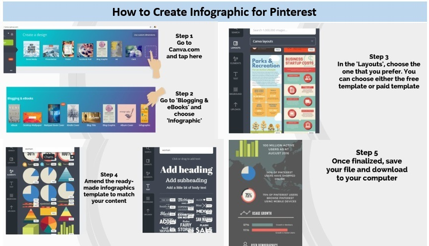 how-to-create-infographic-for-pinterest
