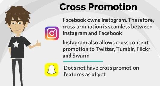 instagram vs snapchat cross promotion