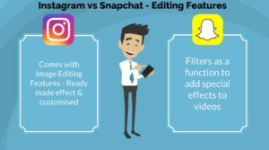 instagram vs snapchat editing