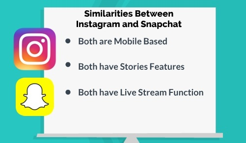 instagram vs snapchat similarities