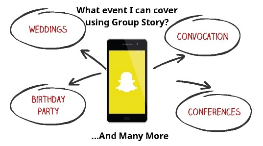 what event i can cover using snapchat group story 3