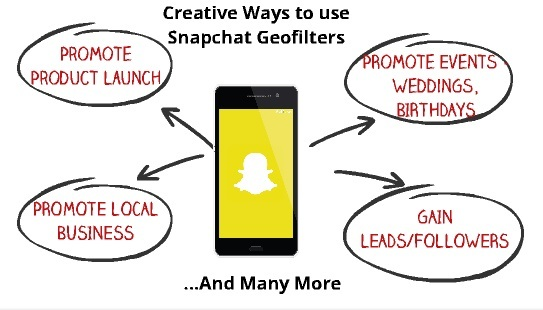 creative ways to use snapchat geofilters 2