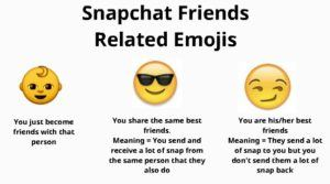Snapchat Friends Related Emojis