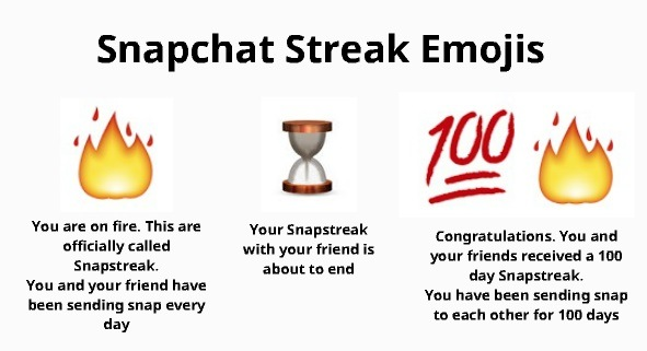 how to keep snap streak without snapchatting